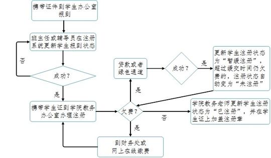 重庆大学虎溪校区